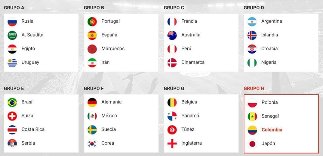 Grupos del Mundial Rusia 2018.