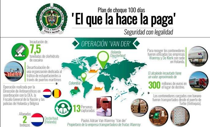 Policía Antinarcóticos publicó esta inforgrafía de los operativos.