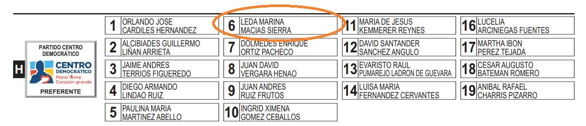 Así aparece Leda Macías en la lista de Colombia Renaciente al Concejo.