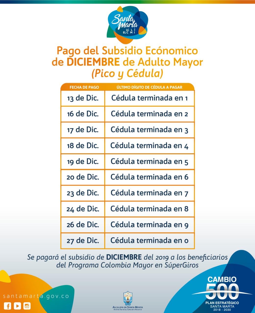 'Pico y cédula'.
