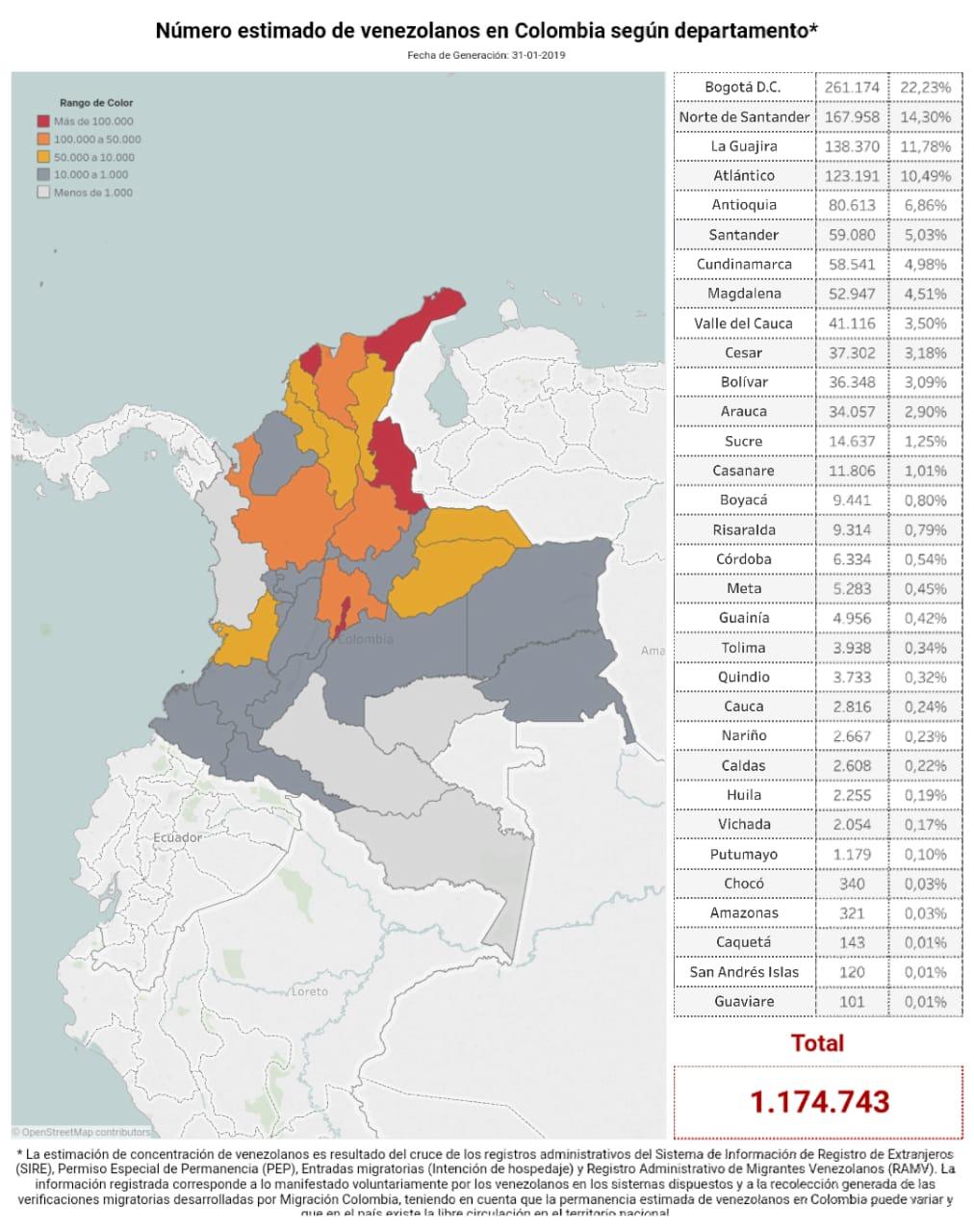 Estadística de venezolanos en Colombia.