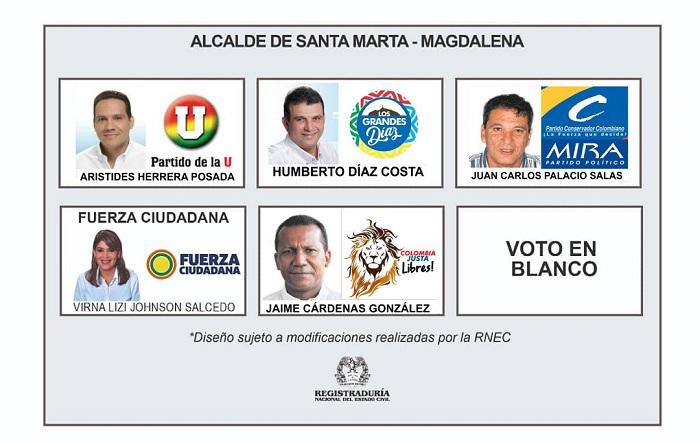 Así quedaron ubicados los candidatos a la Alcaldía.