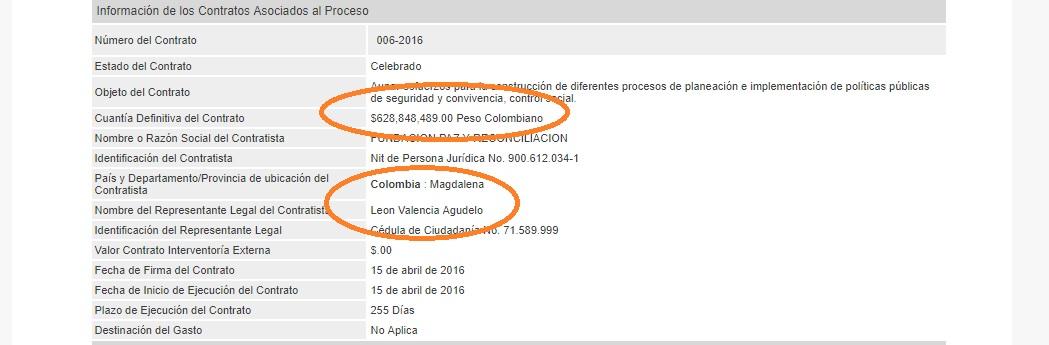 Este es uno de los convenios con los que se benefició la fundación de León Valencia que omitió a Carlos Caicedo del listado de cuestionados.