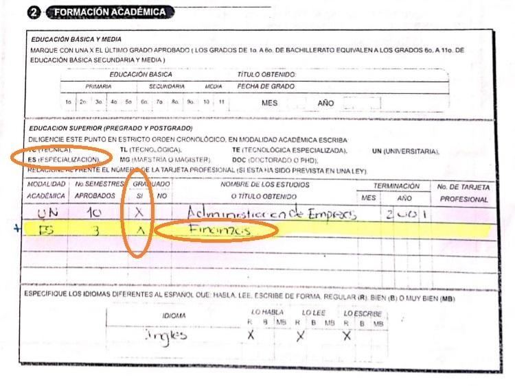 Formato de hoja de vida único diligenciado por el congresista en el que dice que SÍ se graduó de posgrado en finanzas.
