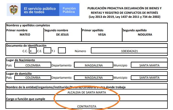 Uno de los accionistas de 3 tutelas es contratista de la Alcaldía.