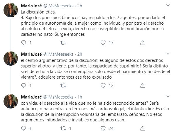 Tweets sobre el aborto