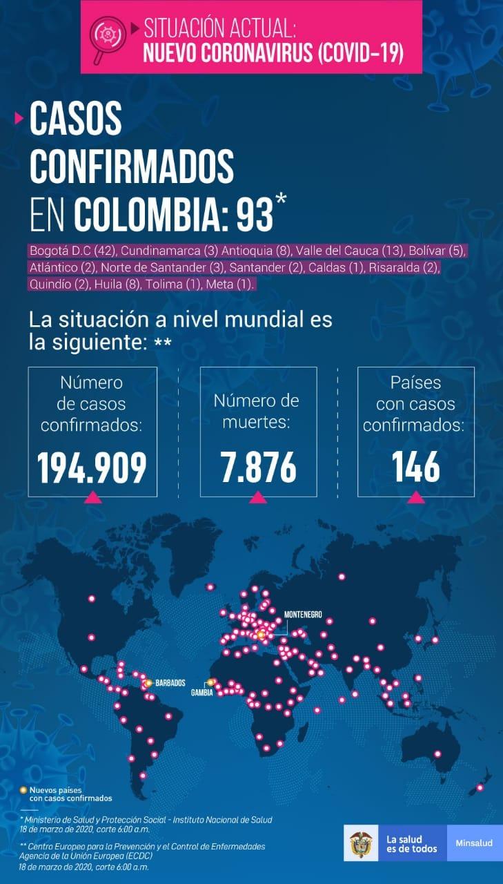 Mapa mundial del coronavirus.