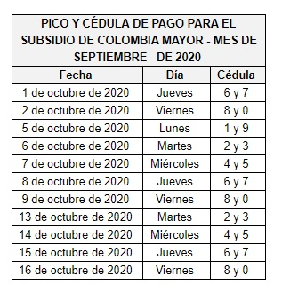 Pico y cédula para cobrar el subsidio del adulto mayor en octubre.