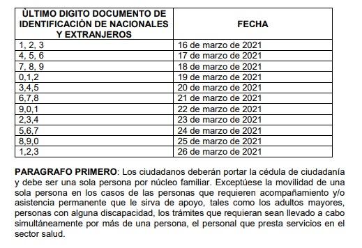 Así es la tabla del pico y cédula en Santa Marta, vigente hasta el 26 de marzo.