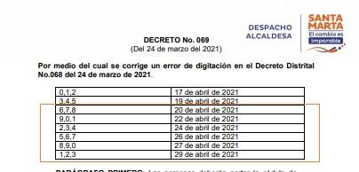 El decreto 069 volverá a tener vigencia a partir del 20 de abril, cuando finalice el 079.