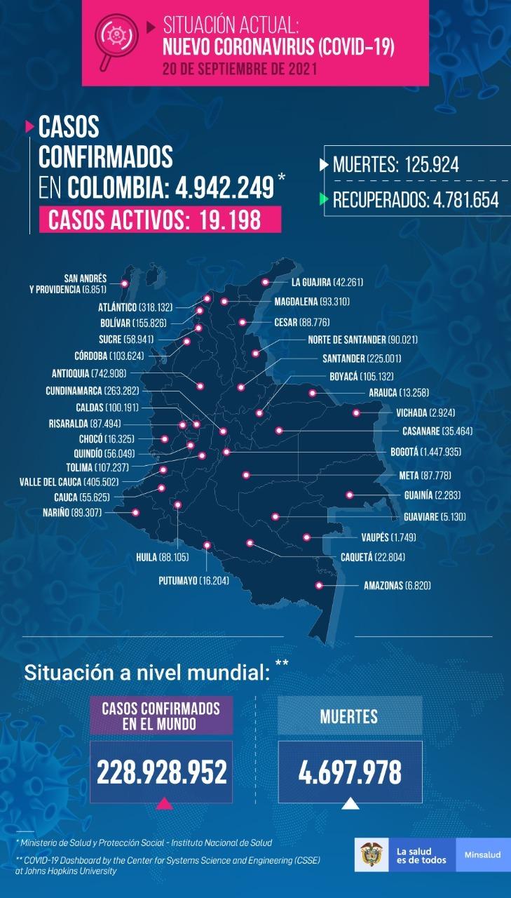 Casos de coronavirus.