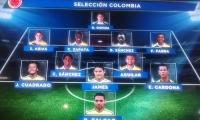 Posible alineación de Colombia