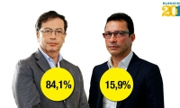 Imagen de la Encuesta.
