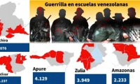 Guerrilla en Venezuela