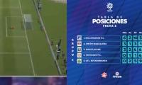 El Unión ganó en su estreno, descansó en la segunda jornada y ahora se alista para enfrentar al Bucaramanga.