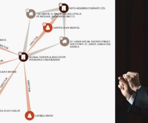 Estos son los nexos del Presidente Santos en Paradise Papers.