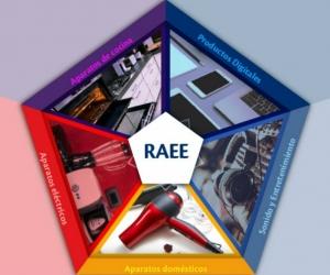 La clasificación de residuos electrónicos.