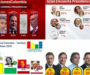 Resultados en mayo de las encuestas de Cifras y Conceptos, CM&-CNC, Yanhaas y Revista Semana.