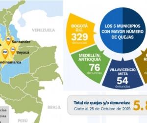 Quejas de Uriel llegan a 5.880 un día antes de las elecciones de este domingo.
