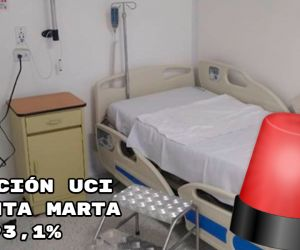 La ocupación UCI empeoró en Santa Marta. Está al borde de un colapso.