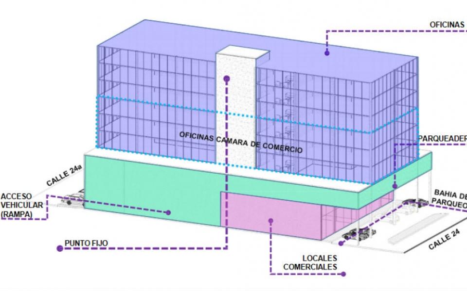 Diseño exterior del proyecto.